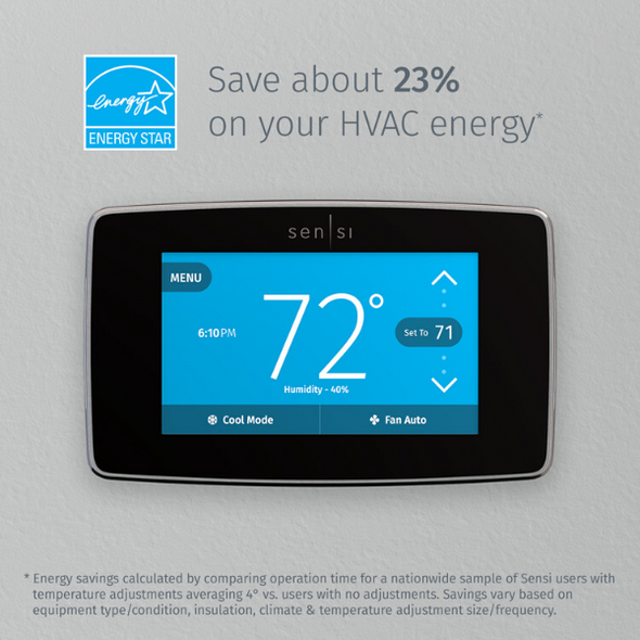 "Thermostat with Energy Star logo and text ""Save about 23% on your HVAC energy"""