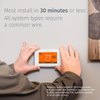 "Sensi thermostat being installed and text ""Most install in 30 minutes or less. All system types require a common wire."""