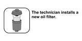 Preventive Maintenance: Oil and Filter Change