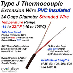 Type J Thermocouple Wire 24 Gage Stranded with PVC Insulation