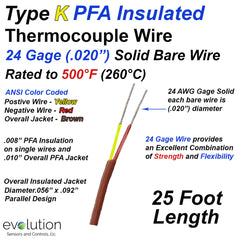 Type K Thermocouple Wire 24 Gage Solid with PFA Insulation 25ft Long