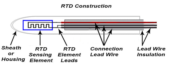 Rtd Wiring Methods - Wiring Diagram Database on