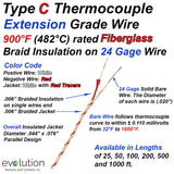 Type C Thermocouple Extension Wire Fiberglass Insulated 24 Gage