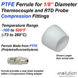 "PTFE Ferrule for 1/8"" Diameter RTD and Thermocouple Compression Fittings"