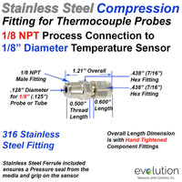 Thermocouple Compression Fitting 1/8 NPT to 1/8
