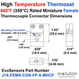 Type J High Temperature Miniature Female Thermocouple Connector Dimensions