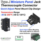 Thermocouple Panel Jacks, Miniature Panel Jack, Type J