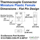 Type K Miniature Female Thermocouple Connector Dimensions