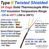 Twisted Shielded Type K Thermocouple Wire 24 Gage Solid FEP Insulated