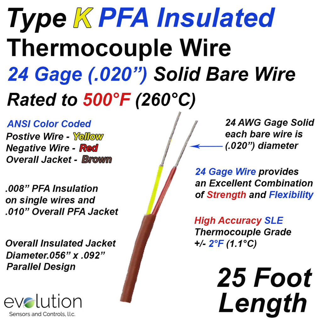 Type K Thermocouple Wire 24 Gage Solid with PFA Insulation