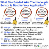 Fine Gage Insulated Thermocouple Beaded Wire Size