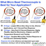 What Micro Beaded Thermocouple