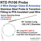 "2 Wire RTD Probe with Transition to Lead Wire 18"" Long x 1/8"" Diameter"
