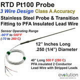 "RTD Probe with Transition to Lead Wire | 12"" Long x 1/4"" Diameter"