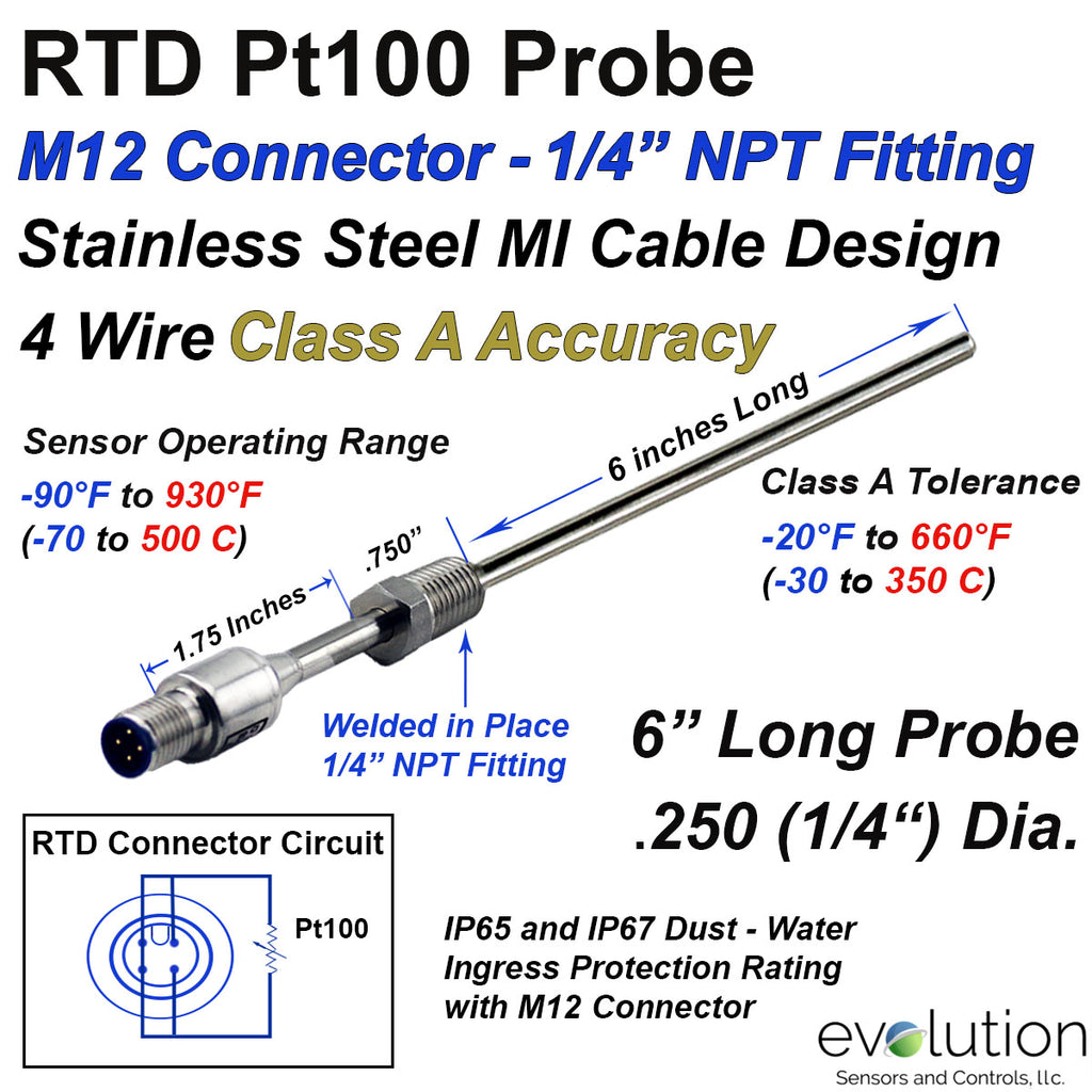 "4 Wire RTD Probe M12 Connector 1/4"" NPT Fitting"