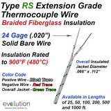 Type RS Thermocouple Extension Wire with 900°F Fiberglass Insulation