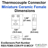 Miniature Female Ceramic Thermocouple Connector Dimensions Type RS