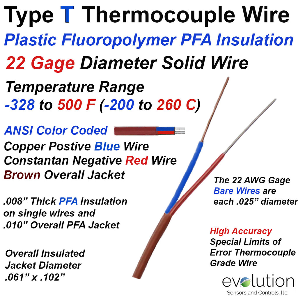 Type T Thermocouple Wire 22 Gage Solid Diameter with PFA Insulation.