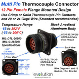 Multi Pin Thermocouple Connector 12 Pin Female with Mounting Flange