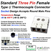 Type U Standard Size Three Pin Female Thermocouple Connector