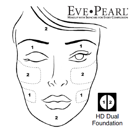 The Eve Pearl Method: Reverse Contouring