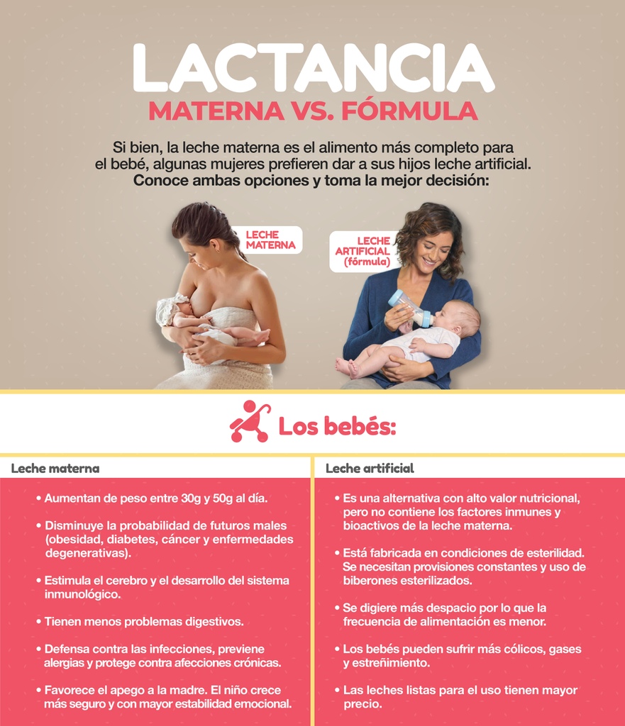 LACTANCIA NATURAL INFOGRAFIA