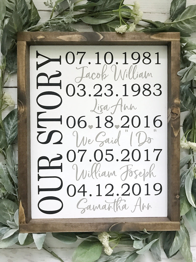 Our Story Special Dates Framed Sign- 13x16.5""
