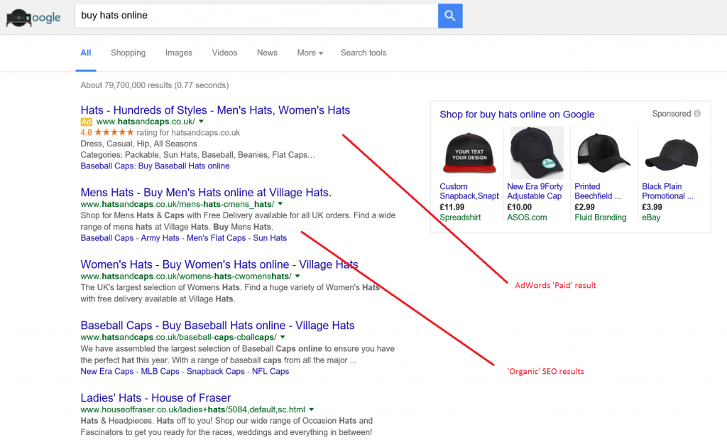 Google Keyword Search Results
