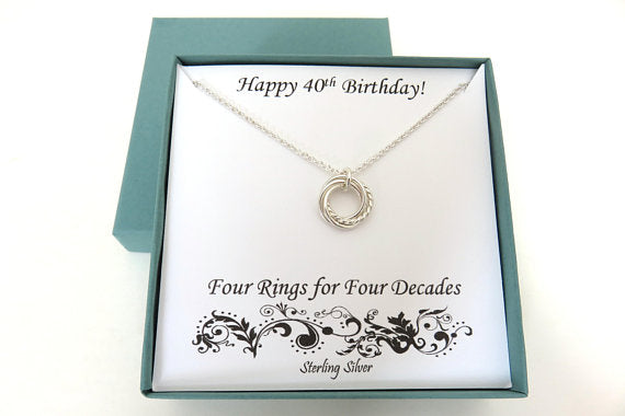 40th Birthday Gift For Women