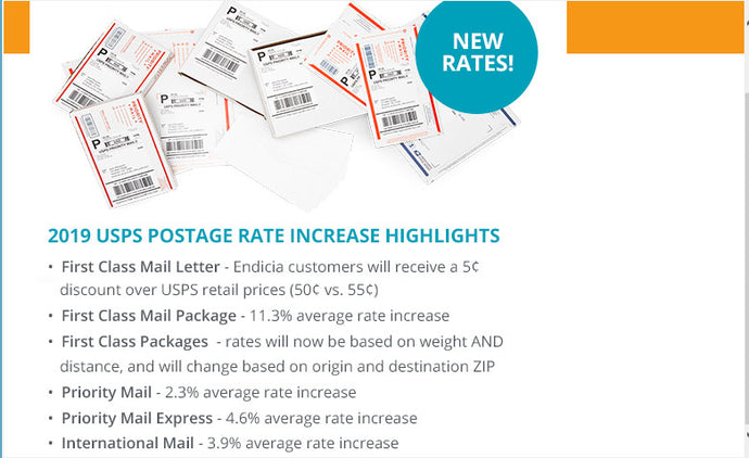 USPS - United States Postal Service New  Shipping Rates In Effect