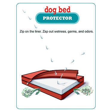 "GB Pet Beds Waterproof Orthopaedic Dog Bed Memory Foam Mattress 3"" Thick (7cm)"