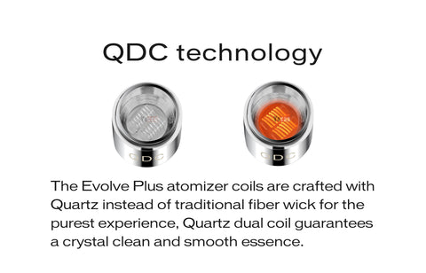 Yocan Evolve Plus Replacement Dual Quartz Coils (5 Pack)