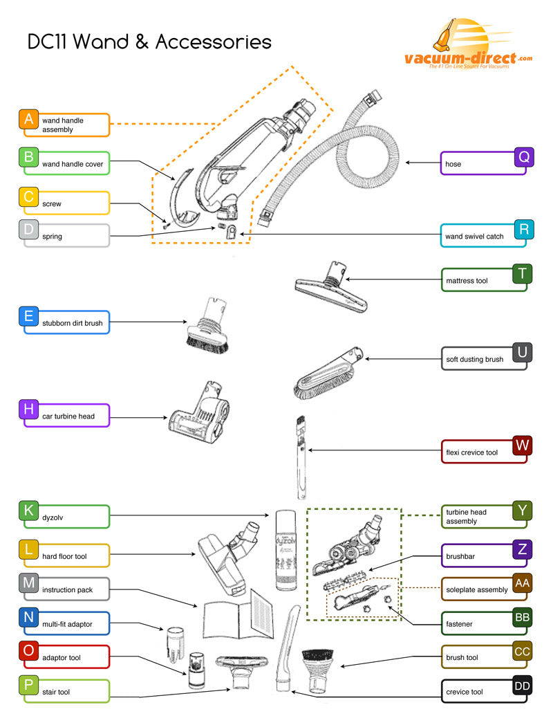 Dyson DC11 wand and accessories diagram