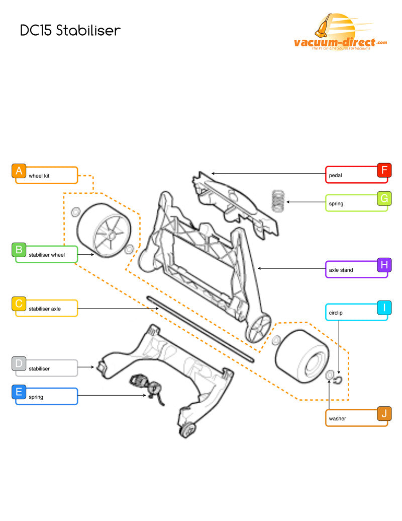 Dyson Vacuum Parts Direct Hoover Diagram Click Here To View Larger Image