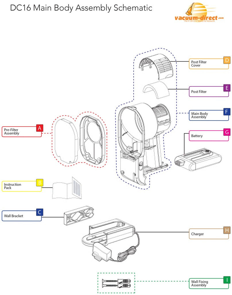 Dyson DC16 Main Body parts diagram