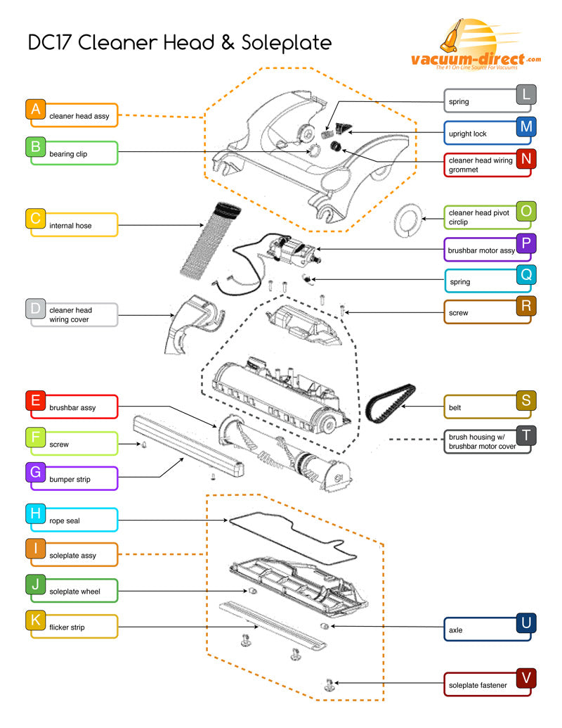 Dyson Motor Wiring Diagram Libraries