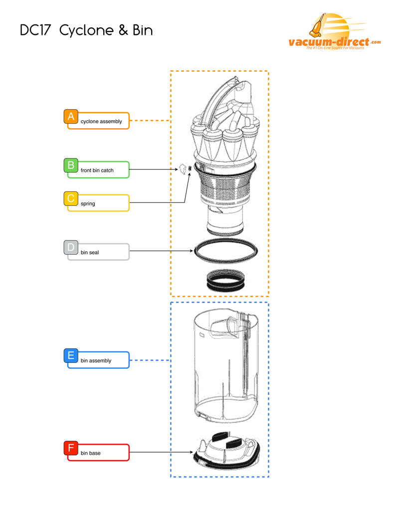 Dyson Vacuum Parts Direct Here Are The List From Above Diagram Click To View Larger Image