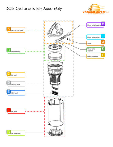 Dyson DC18 Cyclonic Assembly