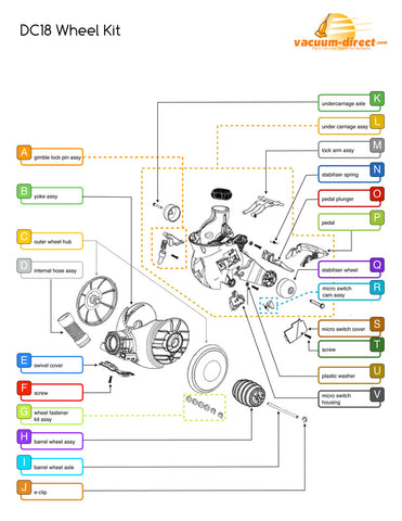 DC18 Wheel Kit Parts Diagram