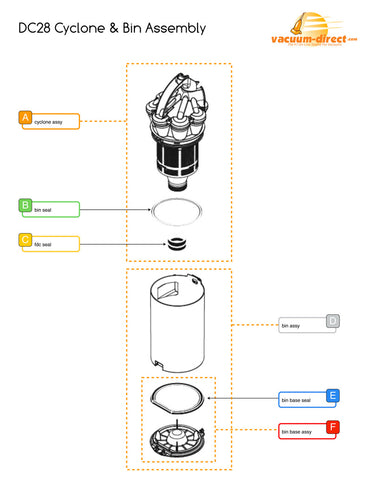 Dyson DC28 Cyclone & Bin Assembly Schematics