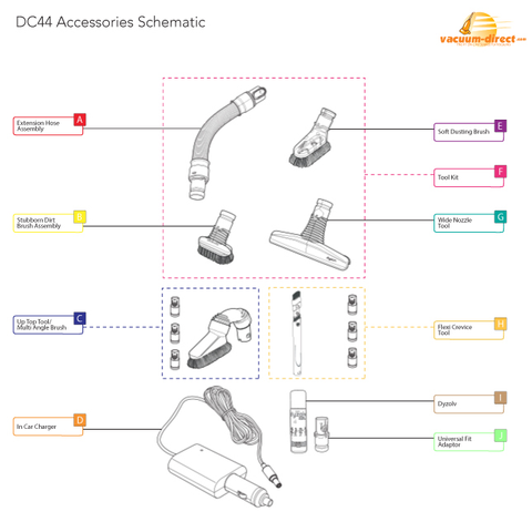 Dyson C44 Accessories Schematic