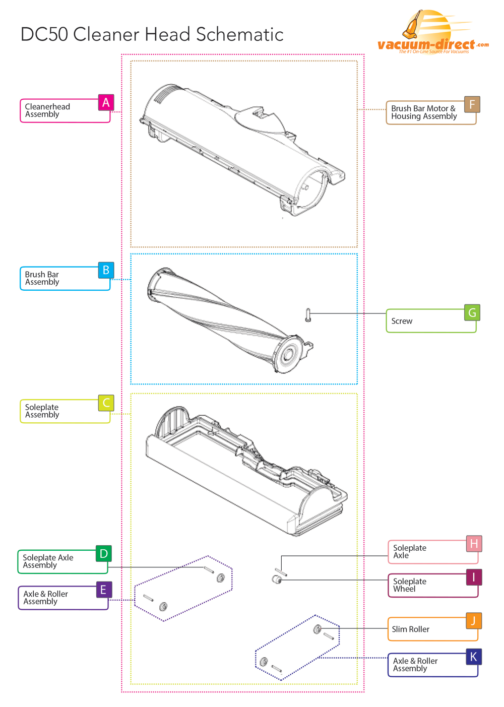 Dyson DC50 Cleanerhead Parts Diagram