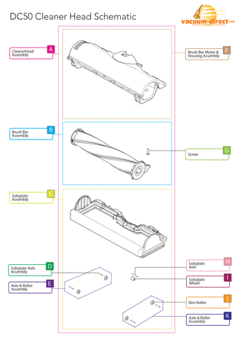 Dyson DC50 Cleaner Head Parts Diagram