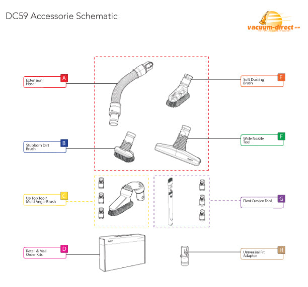 DC59 Accessorie Parts Diagram