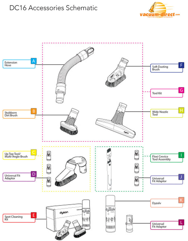 Dyson DC16 Accessories Diagram