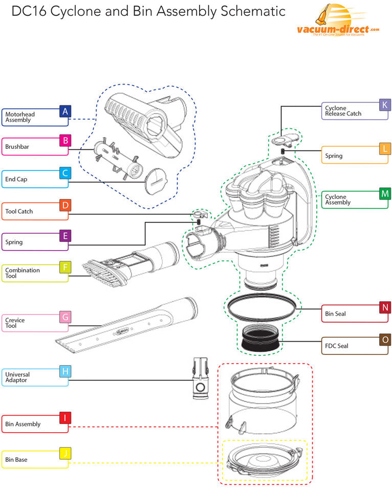 Dyson DC16 Cyclone & Bin Parts Diagram