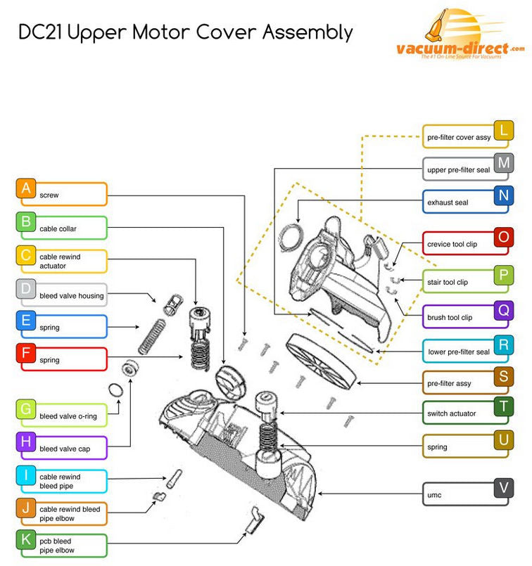 Dyson DC21 Upper Motor Cover Assembly