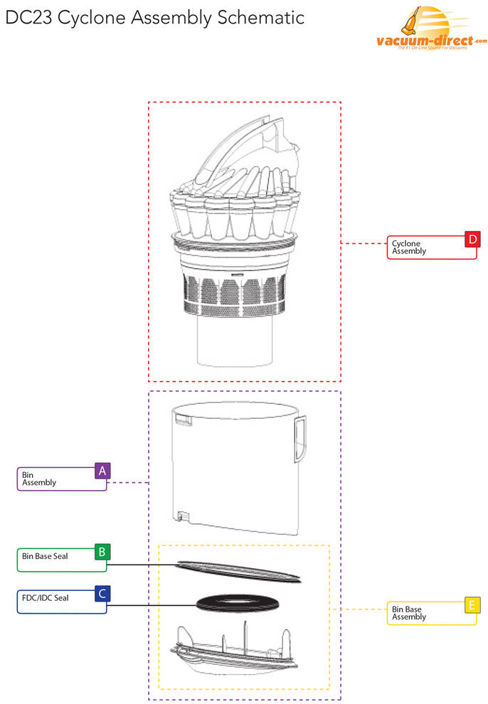 Dyson DC23 Cyclone Parts Diagram