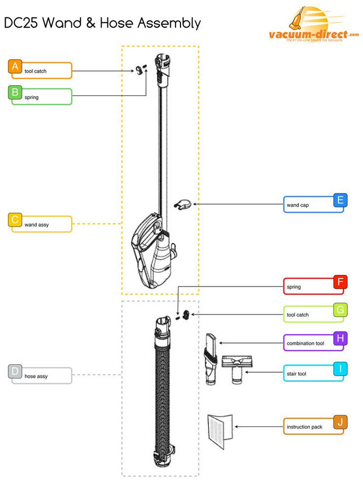 Dyson DC25 Wand & Hose Assembly Diagram