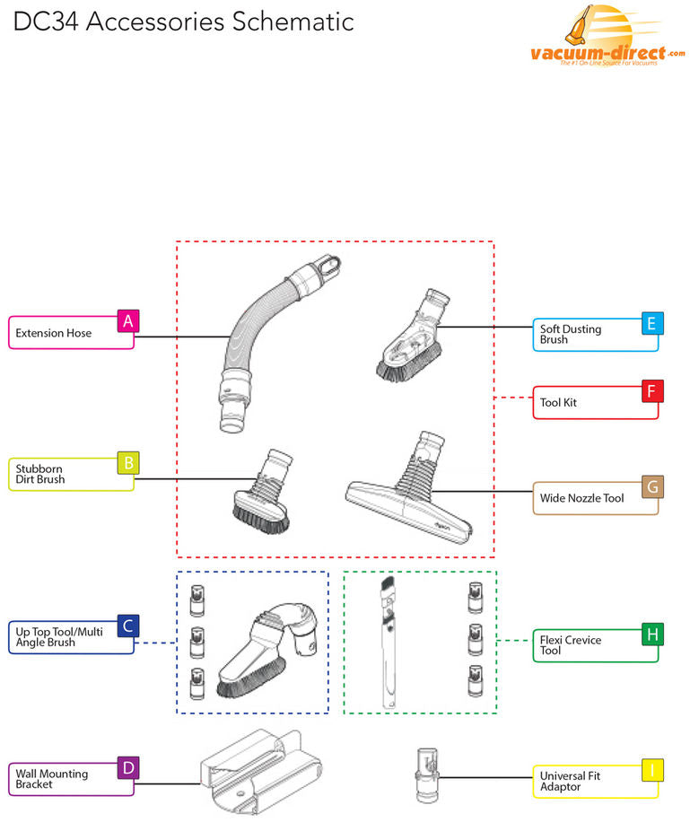 Dyson DC34 Accessories Diagram